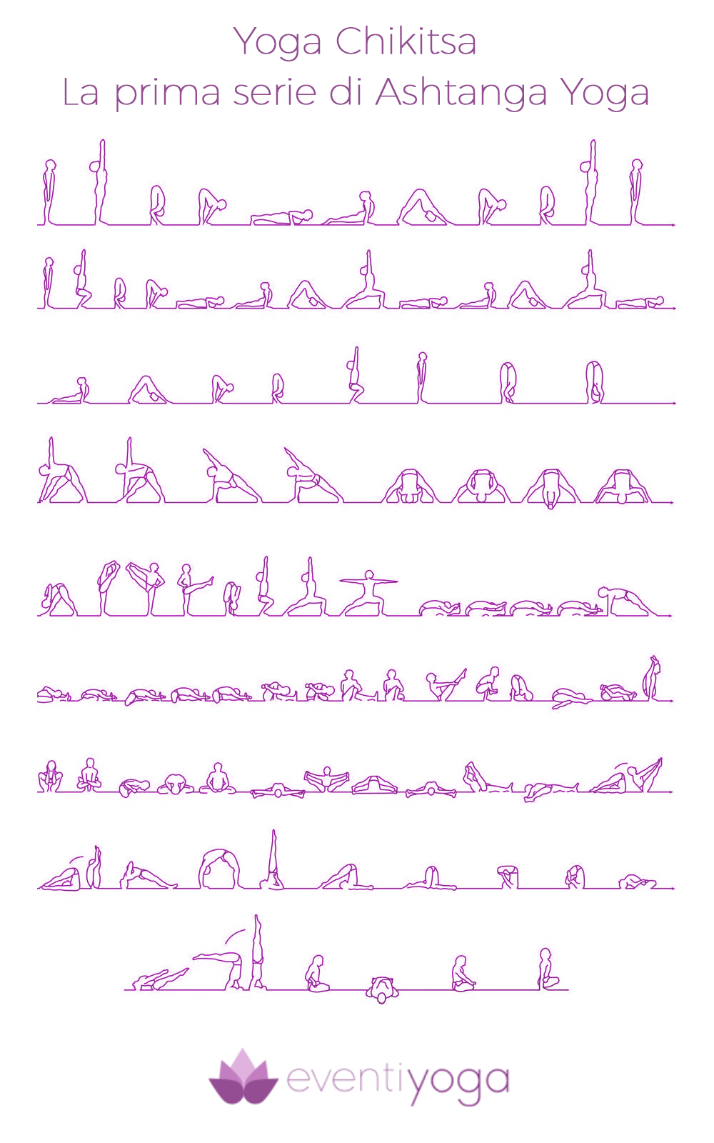 Prima serie di Ashtanga Yoga da scaricare e stampare