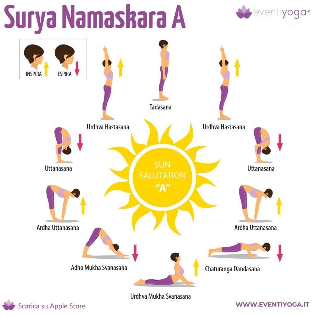 Saluto al Sole - Surya Namaskara A