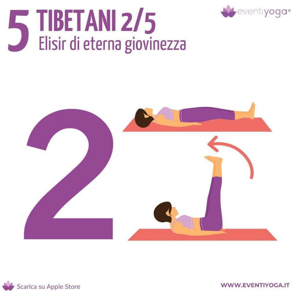 i 5 tibetani - Il secondo tibetano